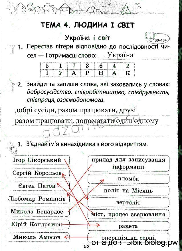Решебник Я У Світі 3 Клас Робочий Зошит Відповіді Бібік Бондарчук