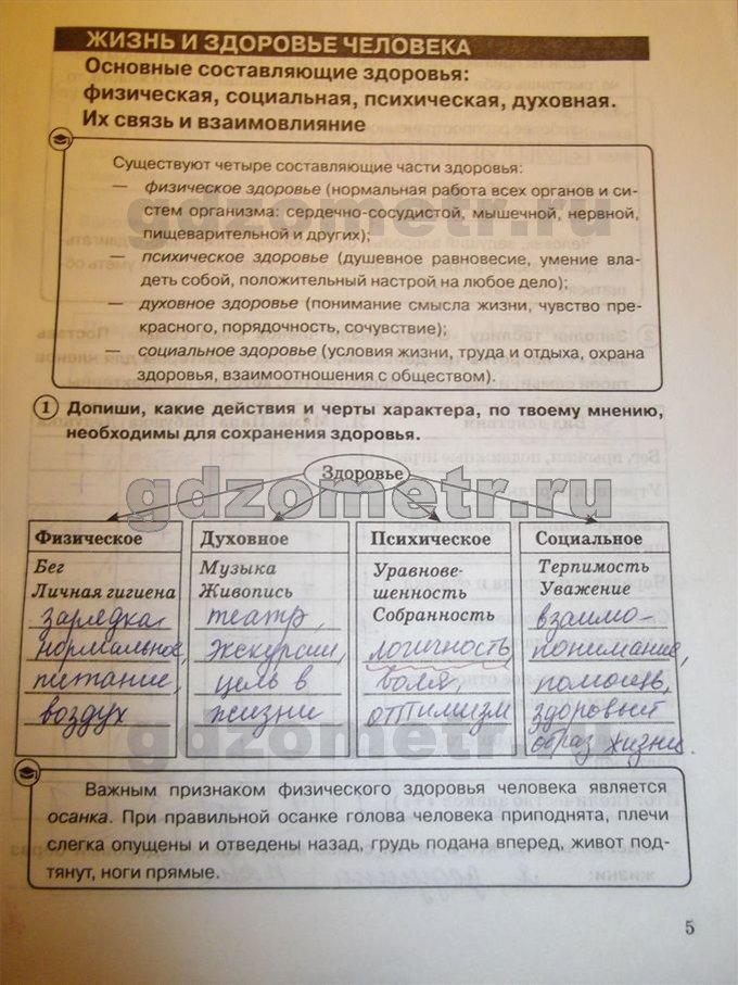 Гдз 5 класс основа здоровья бойченко