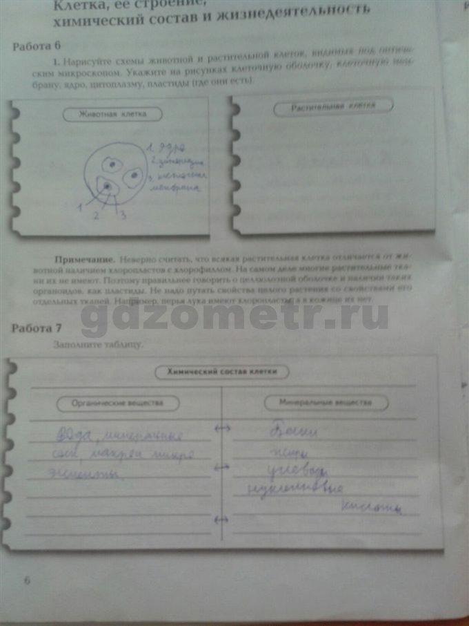 гдз по биологии8 драгомилов а. г