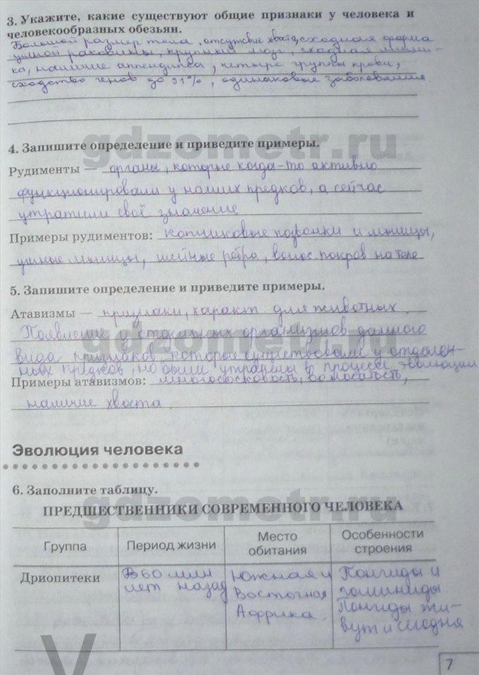 Гдз по биологии 8 класс рабочая тетрадь сонин, агафонова.