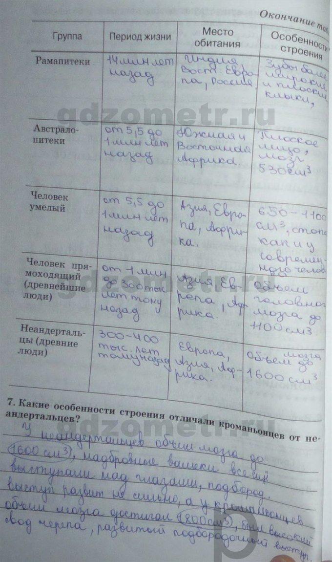 Рабочая тетрадь по биологии 8 класс сонина н. И. , сапина м. Р.