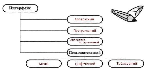 Описание api интерфейса для внешней программы схема
